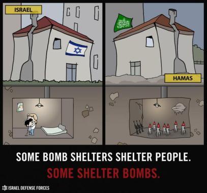 IDF deceptive propaganda