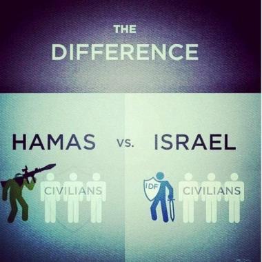 Israel lies about Gaza Palestine Hamas vs Israel